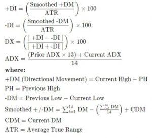 Cách tính chỉ số ADX